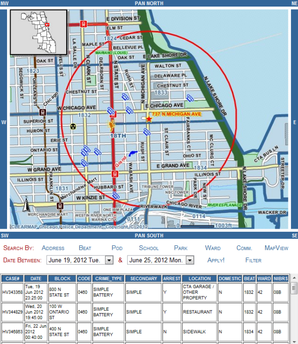 Chicago Police Department map of crimes during a week within 1/2 mile of my office at 737 N Michigan